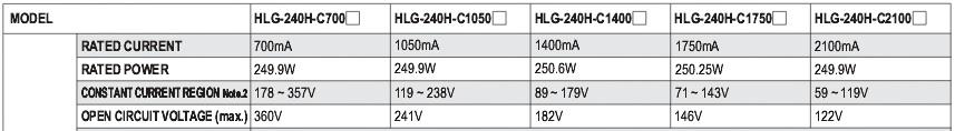 HLG-240Cquick