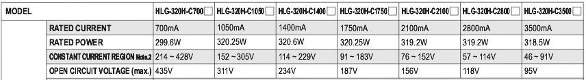 HLG-320Cquick